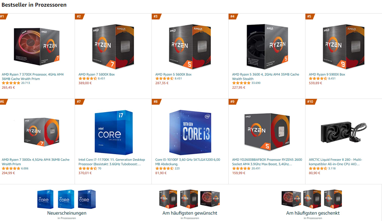 Bestseller CPU Prozessoren