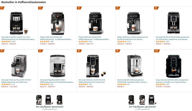 Bestseller Kaffeevollautomaten
